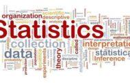 Lok Sabha passes bill for collection of statistics of J&K